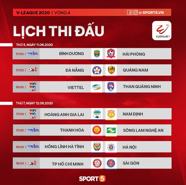 Thống kê đáng sợ của HLV Park Hang-seo khiến các đối thủ không muốn Việt Nam trở thành chủ nhà AFF Cup 2020 - Ảnh 2.