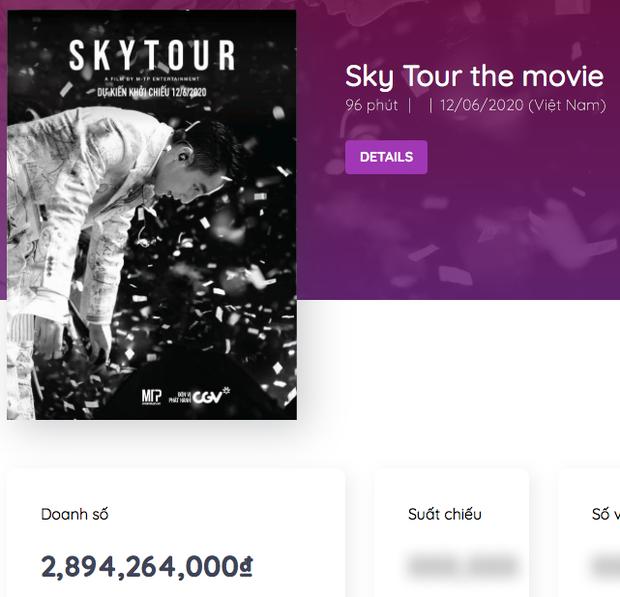 SKY TOUR MOVIE của Sơn Tùng M-TP thu về doanh thu thấp ngã ngửa sau ngày đầu công chiếu - Ảnh 1.