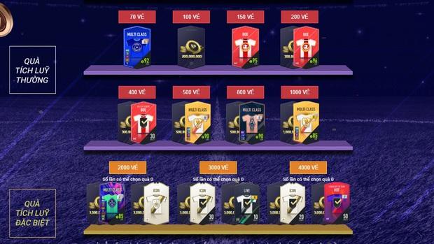 FIFA Online 4: Game thủ nơm nớp sợ nát game vì Garena tung hẳn thẻ +8 trong sự kiện mới nhất - Ảnh 3.