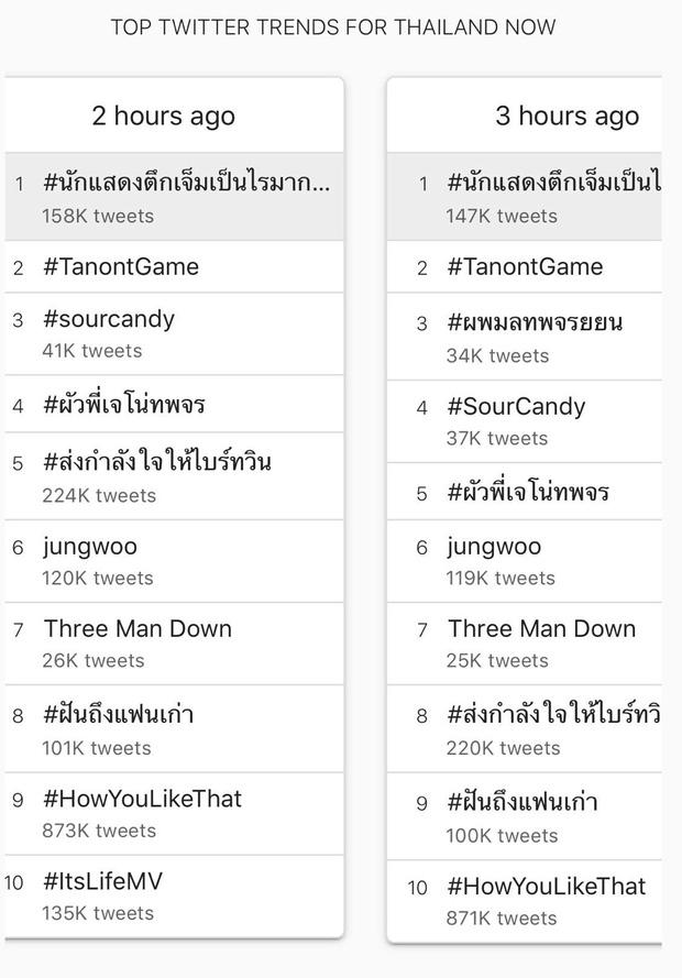 """Nhà đài chuyên đam mỹ hot nhất Thái Lan bị khui liên hoàn phốt, fan than trời """"chuyện quái gì với dàn diễn viên vậy?"""" - Ảnh 1."""
