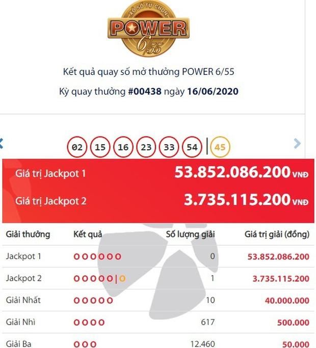 Thêm 1 người trúng giải Jackpot, xuất hiện tỷ phú Vietlott thứ hai của tháng 6 - Ảnh 1.