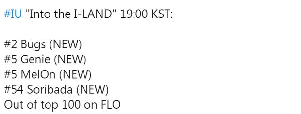 IU tung ca khúc cho show của Big Hit nhưng bị OST của Kang Daniel chặn đứng, BTS ra bài Nhật mới liền soán ngôi No.1 liên hoàn của TWICE - Ảnh 3.