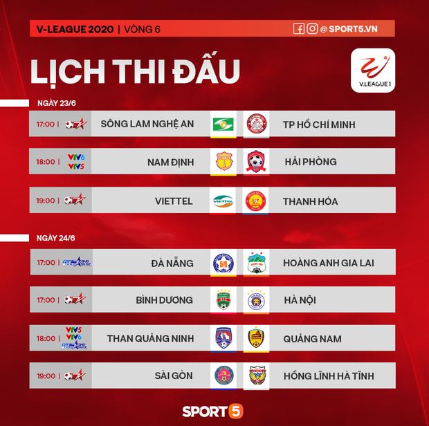 Vòng 6 V.League 2020: Công Phượng đối mặt với nhiệm vụ khó nhất Việt Nam tại quê hương - Ảnh 4.