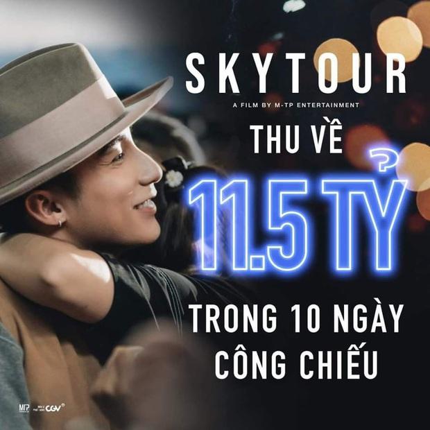 Sơn Tùng MTP và SKY TOUR chốt sổ 11,5 tỷ sau 10 ngày công chiếu  - Ảnh 1.