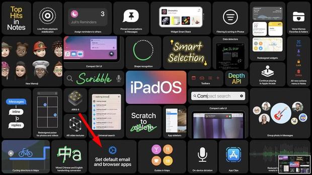 iOS 14 cho phép người dùng thiết lập Chrome làm trình duyệt mặc định, Gmail làm ứng dụng email mặc định - Ảnh 2.