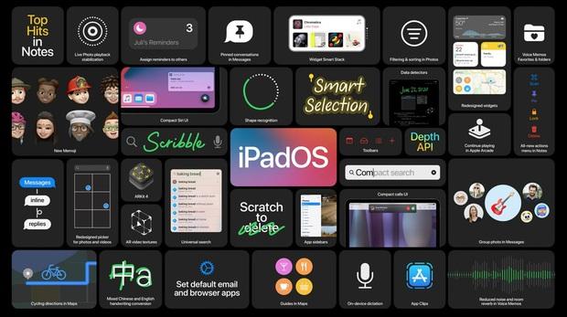 Có quá nhiều thứ mới mẻ trên iOS 14, đâu là những điểm bạn cần quan tâm? - Ảnh 20.