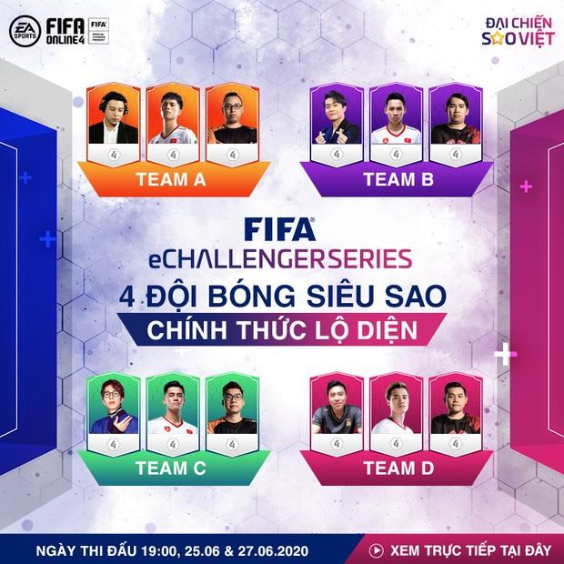 Cris Devil Gamer gáy cực khét dù phải đối đầu toàn cao thủ FIFA Online 4, Văn Toàn tuyên bố làm gỏi đàn em Tiến Linh! - Ảnh 1.
