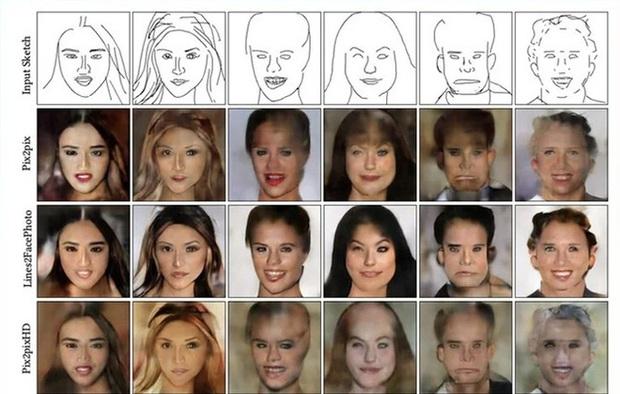 Công nghệ AI của Trung Quốc hô biến tranh phác họa nguệch ngoạc thành thành ảnh chân dung sống động đến không ngờ - Ảnh 2.