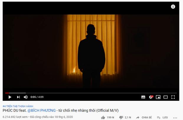 Ca khúc của Hoài Lâm lọt top trending hậu ly hôn, BLACKPINK bùng nổ trước giờ G, Em Không Sai Chúng Ta Sai sau 2 tháng phát hành bỗng trỗi dậy - Ảnh 4.
