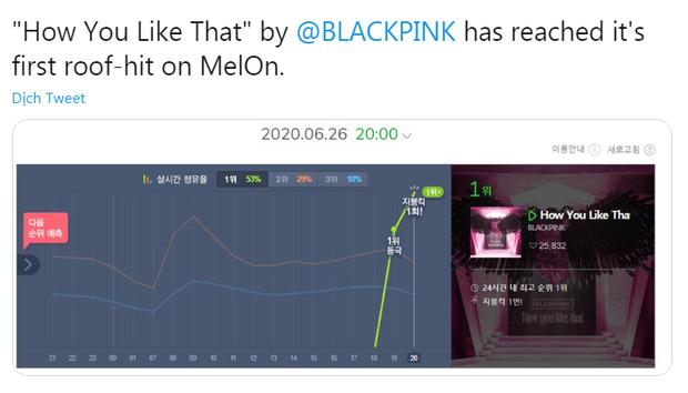Mới comeback vài tiếng, BLACKPINK đã vượt TWICE, sánh ngang BTS và IU ở Hàn; lập kỷ lục tại Trung, No.1 iTunes Việt và vượt Katy Perry lọt top 3 thế giới! - Ảnh 5.