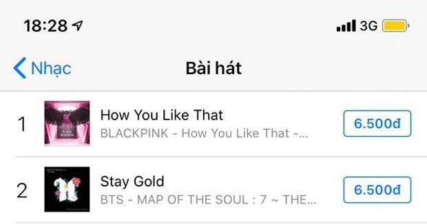 Mới comeback vài tiếng, BLACKPINK đã vượt TWICE, sánh ngang BTS và IU ở Hàn; lập kỷ lục tại Trung, No.1 iTunes Việt và vượt Katy Perry lọt top 3 thế giới! - Ảnh 6.