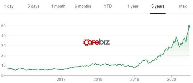 Chân dung công ty đăng tuyển công nhân ở Việt Nam lương tới 14 triệu/tháng: Hiện thân của giấc mơ Trung Hoa, đổi đời sau 1 đêm nhờ trở thành đối tác của Apple - Ảnh 2.