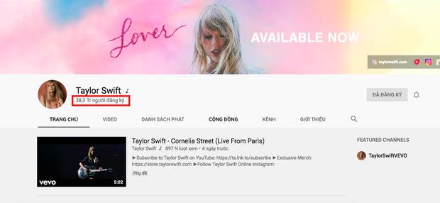 BLACKPINK chính thức lập kỷ lục mới đánh bật Taylor Swift và bỏ xa BTS, tiến đến top 5 bá chủ Youtube - Ảnh 3.