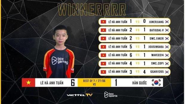 Đè bẹp mọi đối thủ Hàn Quốc, thần đồng PES khiến làng game Việt dậy sóng khi chứng kiến sự ra đời của Chim Sẻ Đi Nắng thứ 2 - Ảnh 1.