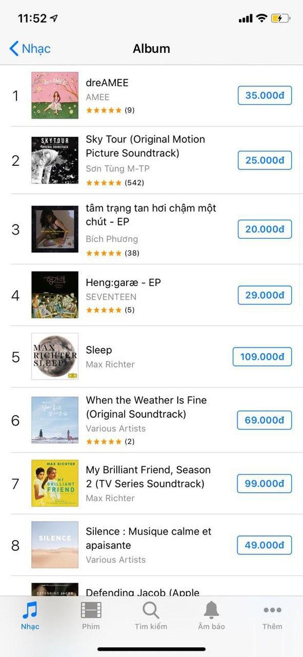 Quá nhanh quá nguy hiểm, album DreAMEE của AMEE đã vượt mặt Sơn Tùng M-TP, Bích Phương và cả SEVENTEEN để vươn lên thống trị iTunes và Apple Music - Ảnh 1.