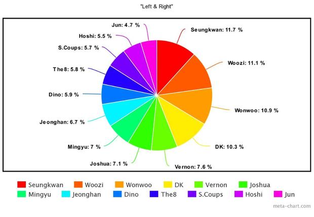 """Cách chia line trong 20 MV nhóm Kpop nhiều view nhất năm 2020: Fan """"la ó"""" vì Jisoo đứng bét BLACKPINK, j-hope là người thiệt thòi nhất BTS - Ảnh 12."""