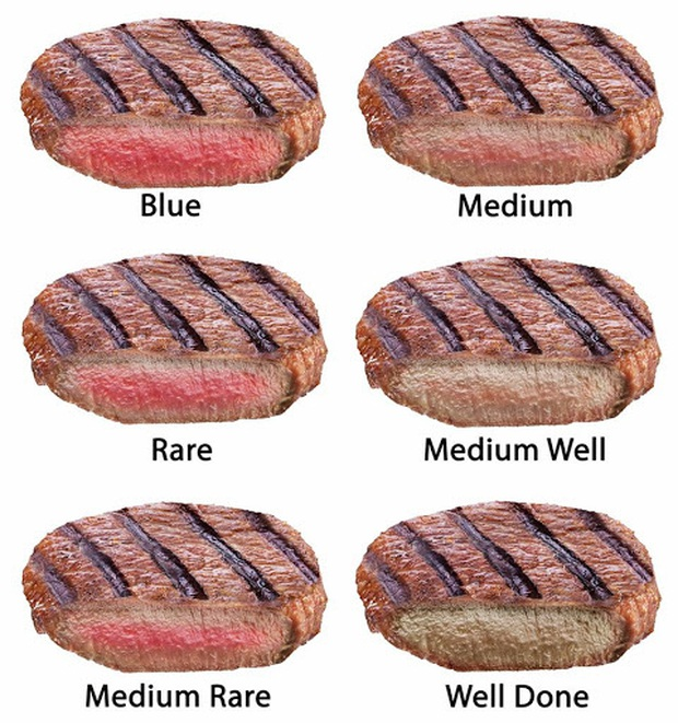 Món ăn khó chế biến nhất hành tinh đích thị là bít tết: Muốn nấu chuẩn như nhà hàng, bạn phải thuộc lòng 7 mức độ chín khác nhau - Ảnh 2.