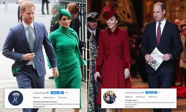 Vợ chồng Meghan Markle và Harry bị tố thất hứa khi vẫn dùng tước hiệu Hoàng gia trước đây của mình sau khi đã dứt áo ra đi - Ảnh 4.