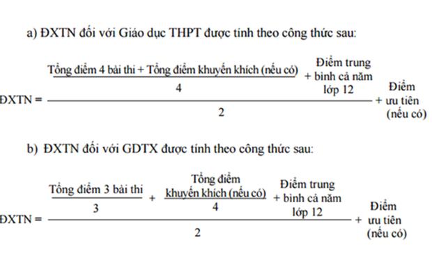 Cách tính điểm xét tốt nghiệp THPT 2020 có cộng điểm ưu tiên - Ảnh 2.