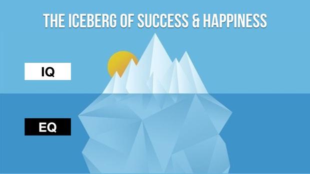 5 Bước giúp tăng chỉ số EQ: Muốn sớm thành công, làm lãnh đạo giỏi nên tham khảo ngay! - Ảnh 3.