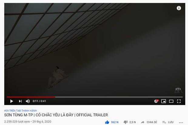 Không chỉ #2 Việt Nam, trailer MV mới của Sơn Tùng M-TP còn lọt top trending ở cả Mỹ, Hàn Quốc và Canada, vươn lên #15 toàn thế giới! - Ảnh 4.