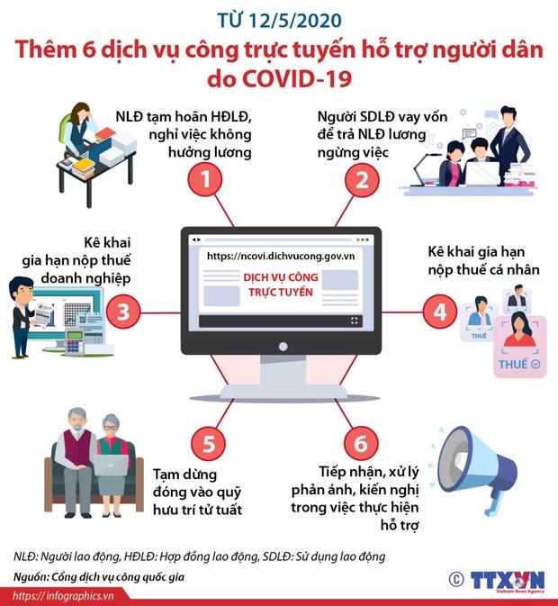 Từ 1/7, triển khai dịch vụ nộp phạt vi phạm giao thông online trên toàn quốc - Ảnh 1.