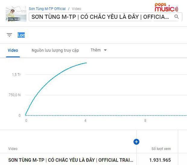 Sơn Tùng M-TP phi thẳng #2 trending đe doạ BLACKPINK và loạt thành tích đạt được sau 11 tiếng ra trailer MV mới - Ảnh 3.