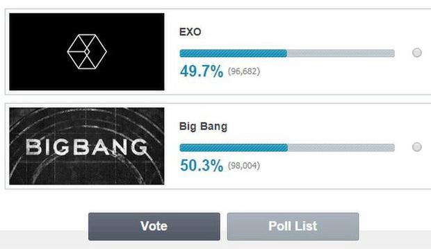 Trận chiến của Kings of Kpop đúng 5 năm trước: BIGBANG và EXO comeback sát ngày, đấu nhau trên mọi mặt trận với kết quả đi vào huyền thoại - Ảnh 4.