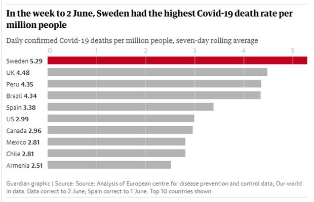 Người đứng sau chiến dịch không cách ly chống dịch Covid-19 của Thụy Điển thừa nhận sai lầm - Ảnh 2.