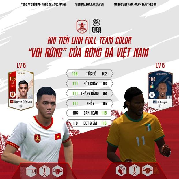 Ý nghĩa chỉ số cầu thủ trong FIFA Online 4, tưởng đơn giản nhưng không phải ai cũng biết! - Ảnh 1.