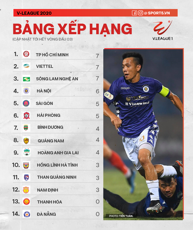 Văn Quyết ghi bàn, Quang Hải năng nổ trong ngày CLB Hà Nội thắng đậm HAGL với tỷ số 3-0 - Ảnh 4.