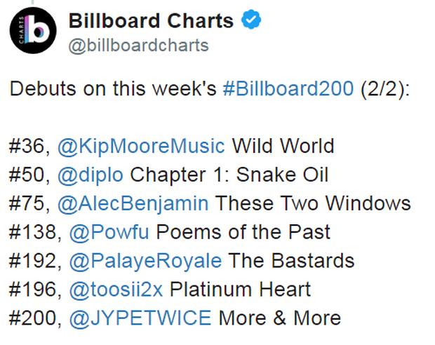 TWICE sau 1 tuần tái xuất: Nhạc số thua OH MY GIRL, doanh số album thấp hơn IZ*ONE nhưng có tiến bộ ở Mỹ khi lần đầu lọt Billboard 200 - Ảnh 5.