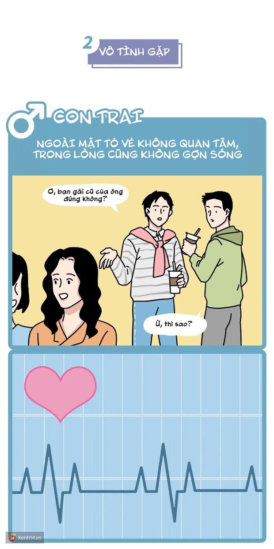 Sau khi chia tay, con trai càng tỏ ra bình thản càng chưa buông được, con gái càng mạnh miệng càng khó quên - Ảnh 3.