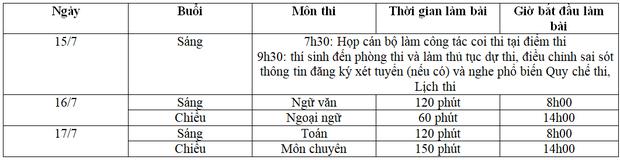 Lịch thi vào lớp 10 chi tiết tại Hà Nội, TP. HCM và Đà Nẵng - Ảnh 2.