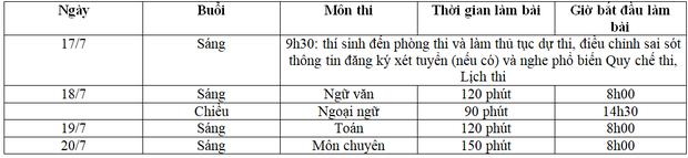 Lịch thi vào lớp 10 chi tiết tại Hà Nội, TP. HCM và Đà Nẵng - Ảnh 3.
