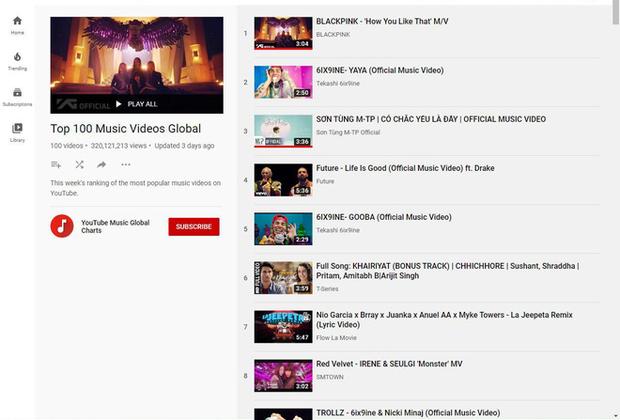 Bị Binz soán ngôi #1 trên Spotify Việt Nam, nhưng Sơn Tùng đã kịp leo thẳng Top 3 MV đỉnh nhất YouTube thế giới tuần qua rồi đây này! - Ảnh 1.