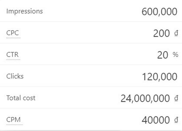 YouTube lần đầu tiên chỉ rõ cách họ trả tiền cho các nhà sáng tạo nội dung - Ảnh 5.