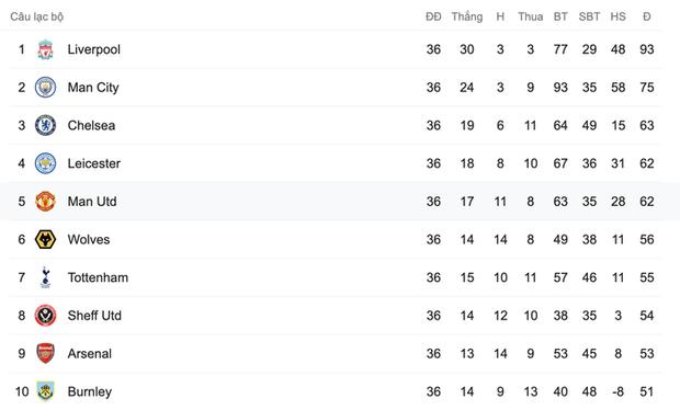 Song tấu Rashford - Martial ghi bàn: Manchester United nối dài mạch bất bại lên 19 trận - Ảnh 7.