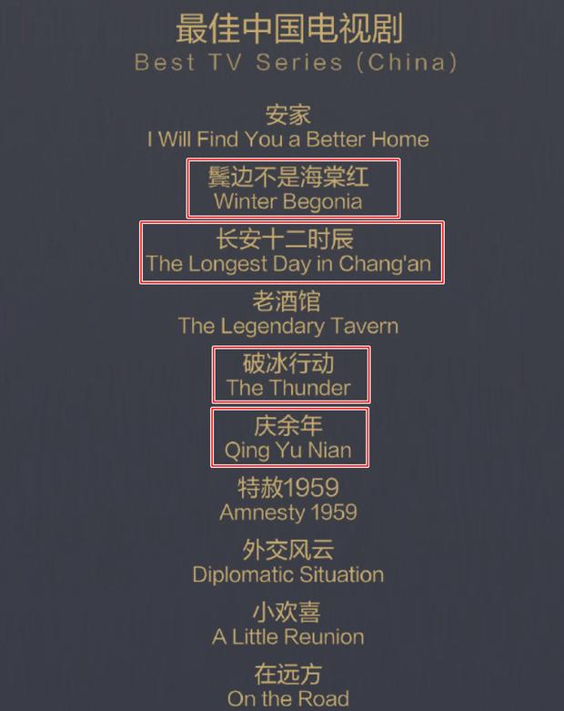 Phim đam mỹ Bên Tóc Mai Không Phải Hải Đường Hồng lọt top 10 đề cử phim xuất sắc nhất LHP Quốc tế Thượng Hải 2020 - Ảnh 1.