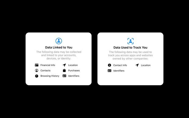 Gáo nước lạnh từ iOS 14 của Apple: Bảo mật chặt chẽ khiến các nhà quảng cáo xây xẩm mặt mày - Ảnh 2.