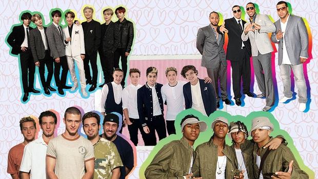 Billboard vinh danh 30 album xuất sắc nhất của boyband: BTS vượt mặt Jonas Brothers, Backstreet Boys; BIGBANG cũng có thứ hạng ấn tượng - Ảnh 1.