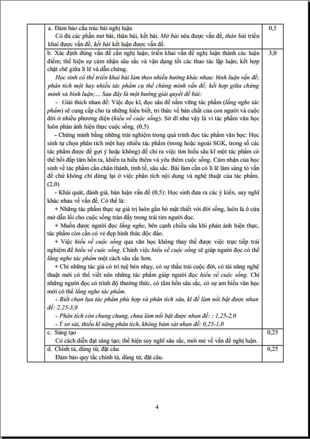 Đáp án chính thức 3 môn thi vào lớp 10 do sở GD&ĐT TP.HCM công bố - Ảnh 4.