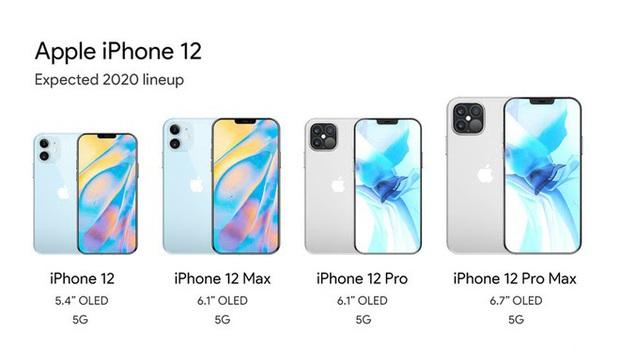 Hacker tiết lộ iPhone 12 sẽ được ra mắt vào đầu tháng 9 - Ảnh 3.