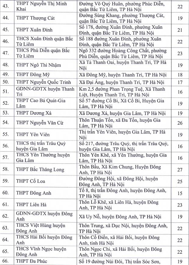 Hà Nội công bố 143 điểm thi tốt nghiệp THPT 2020 - Ảnh 3.