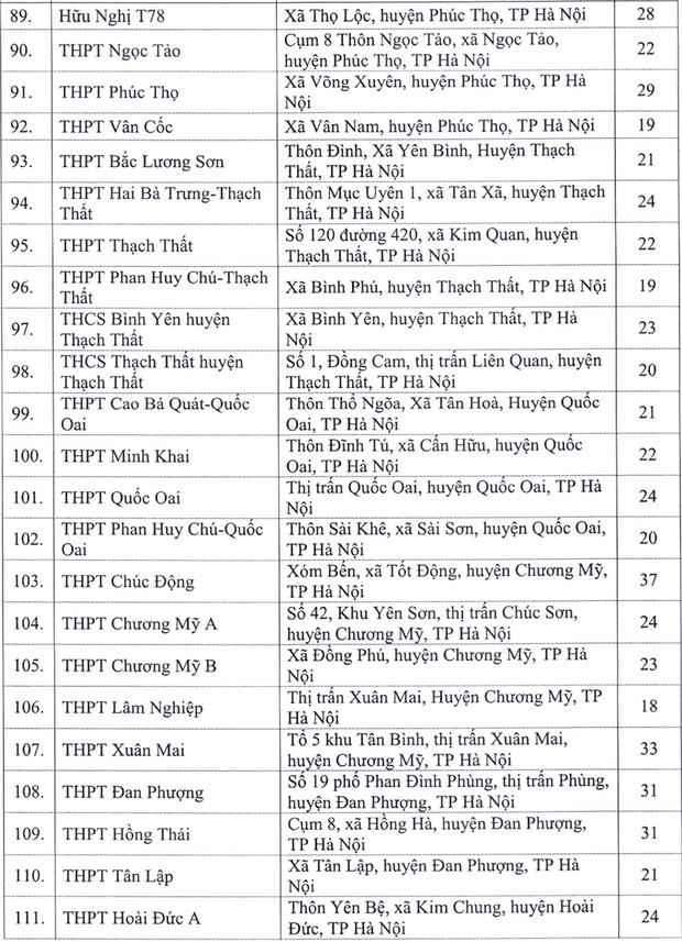 Hà Nội công bố 143 điểm thi tốt nghiệp THPT 2020 - Ảnh 5.
