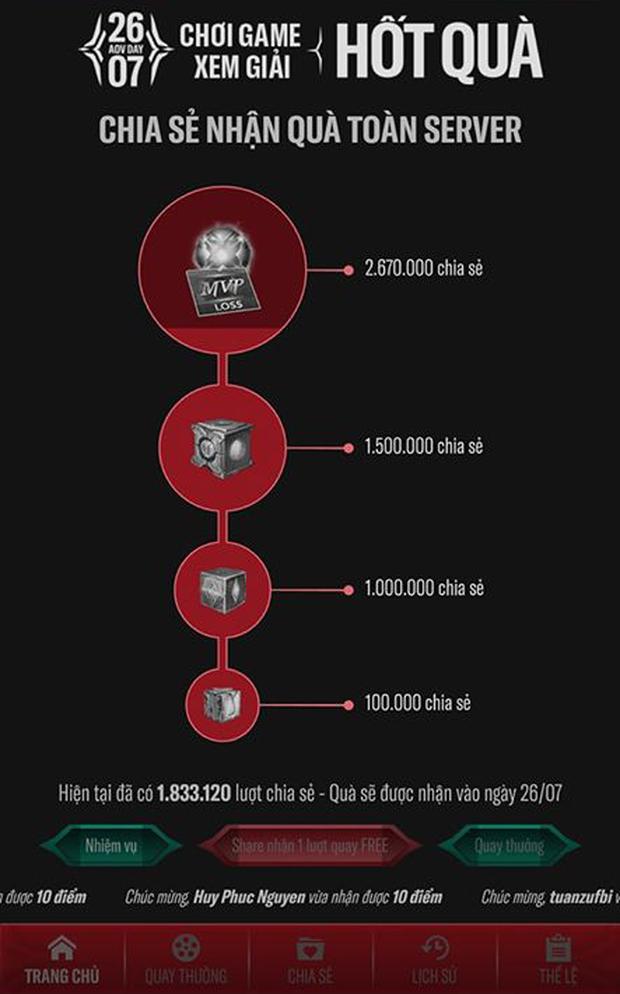 Liên Quân Mobile: Garena tặng cả núi quà cho game thủ, từ skin đến hiện vật trăm triệu đều có đủ! - Ảnh 5.
