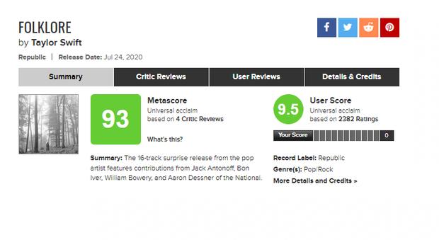 folklore nhận cơn mưa lời khen từ giới phê bình: điểm số cao ngất ngưởng, là album xuất sắc nhất của Taylor Swift từ trước đến nay? - Ảnh 2.