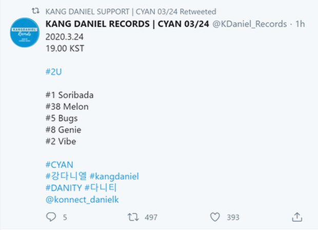 Kang Daniel tung MV dọn đường comeback: Fan khen soái hết cỡ, kết hợp với toàn tên tuổi đình đám nhưng thành tích lại xuống dốc? - Ảnh 16.