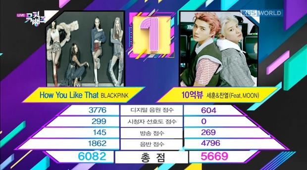 Số nhọ như BLACKPINK: Mất cúp vào tay GFRIEND thì nhà đài im re; thắng ở Music Bank thì bị đòi lại cúp, mất luôn kỷ lục - Ảnh 8.