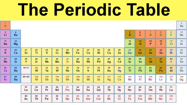 Hóa học đâu chỉ có phương trình hay công thức, loạt sự thật dưới đây sẽ khiến bạn yêu môn học này hơn - Ảnh 2.